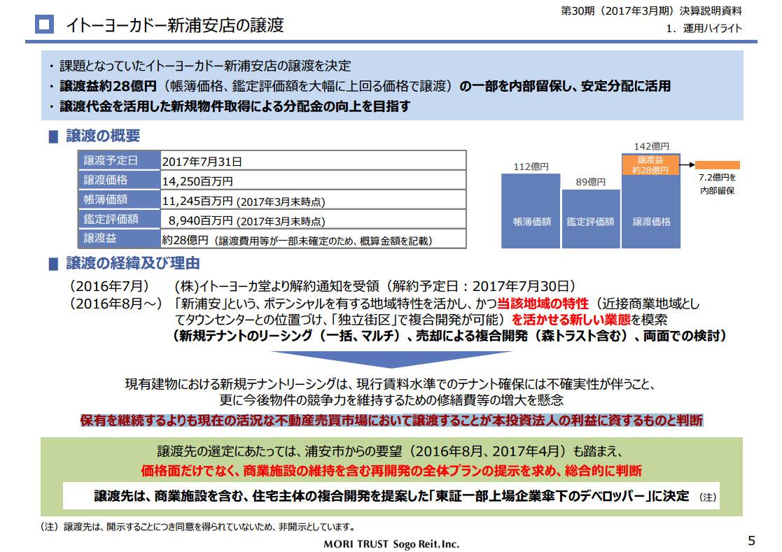 森トラスト総合リート投資法人の「第30期( 2017年3⽉期 )決算説明資料」